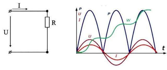 Расчет мощности потребляемой энергии: определение, формула и варианты