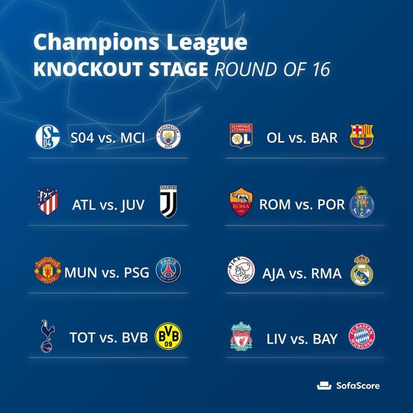 Sport The Result Of The Draw For The 8th Finals Of The Uefa
