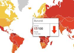 Transparency International: Burundi and South Sudan taking the lead in corruption in the EAC.