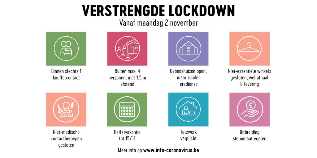 Verstrengde lockdown gelden tot 13 december