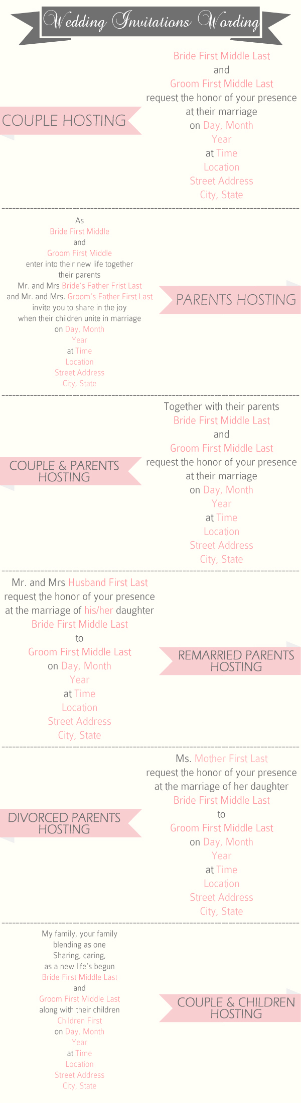 Couple Hosting Wedding Invitation Wording Wedding Invitation Wording Samples To Invite Guests