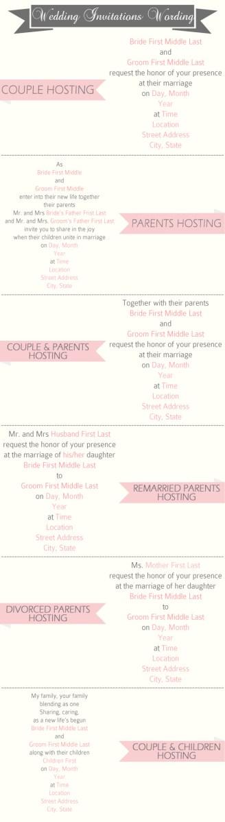 Creative Wedding Invitation Wording Wedding Invitation Wording Elegantweddinginvites Blog