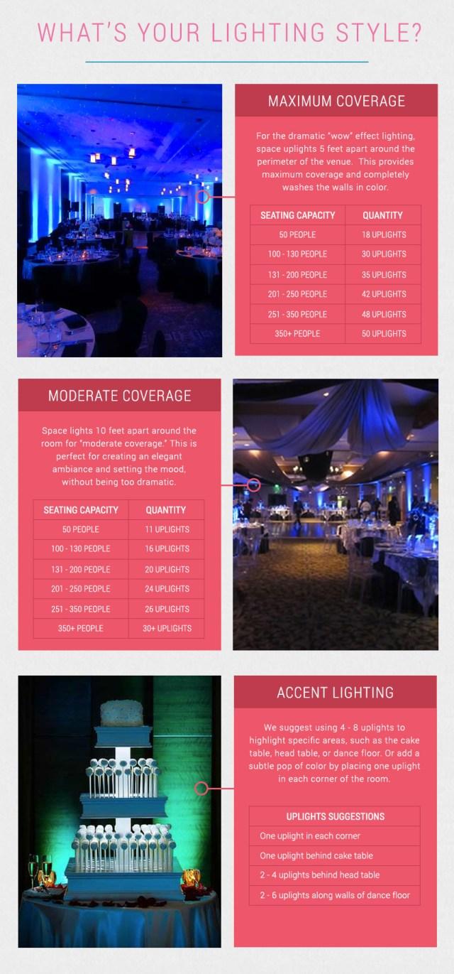 Uplighting Wedding Diy Diy Wedding Decor Uplighting In 3 Easy Steps