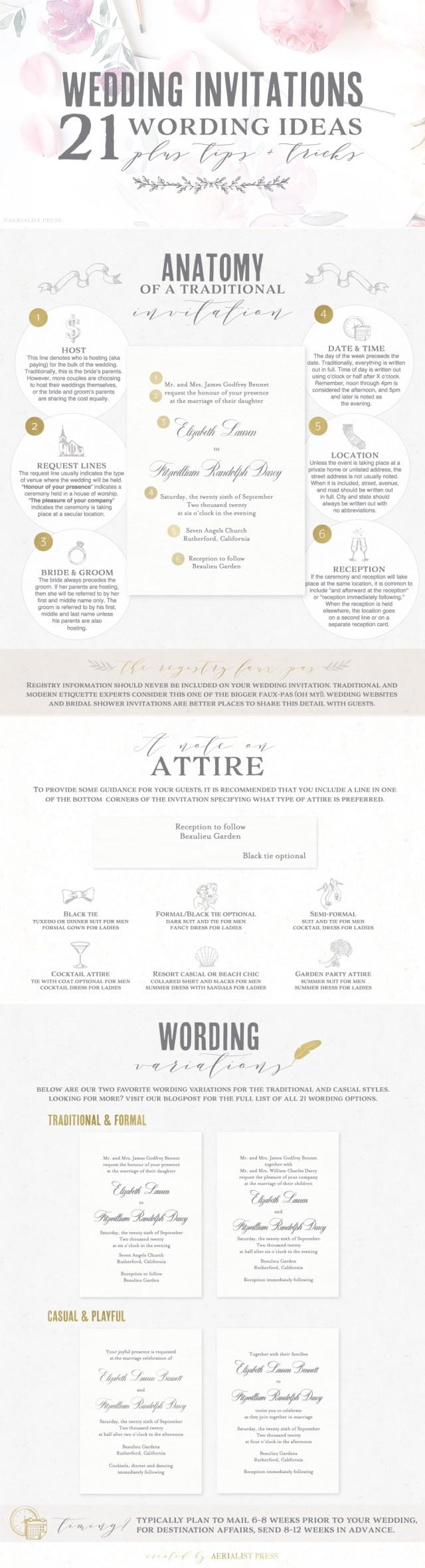 Wedding Invitations Wording Samples Christian Wedding Invitation Wording Samples From Bride And Groom