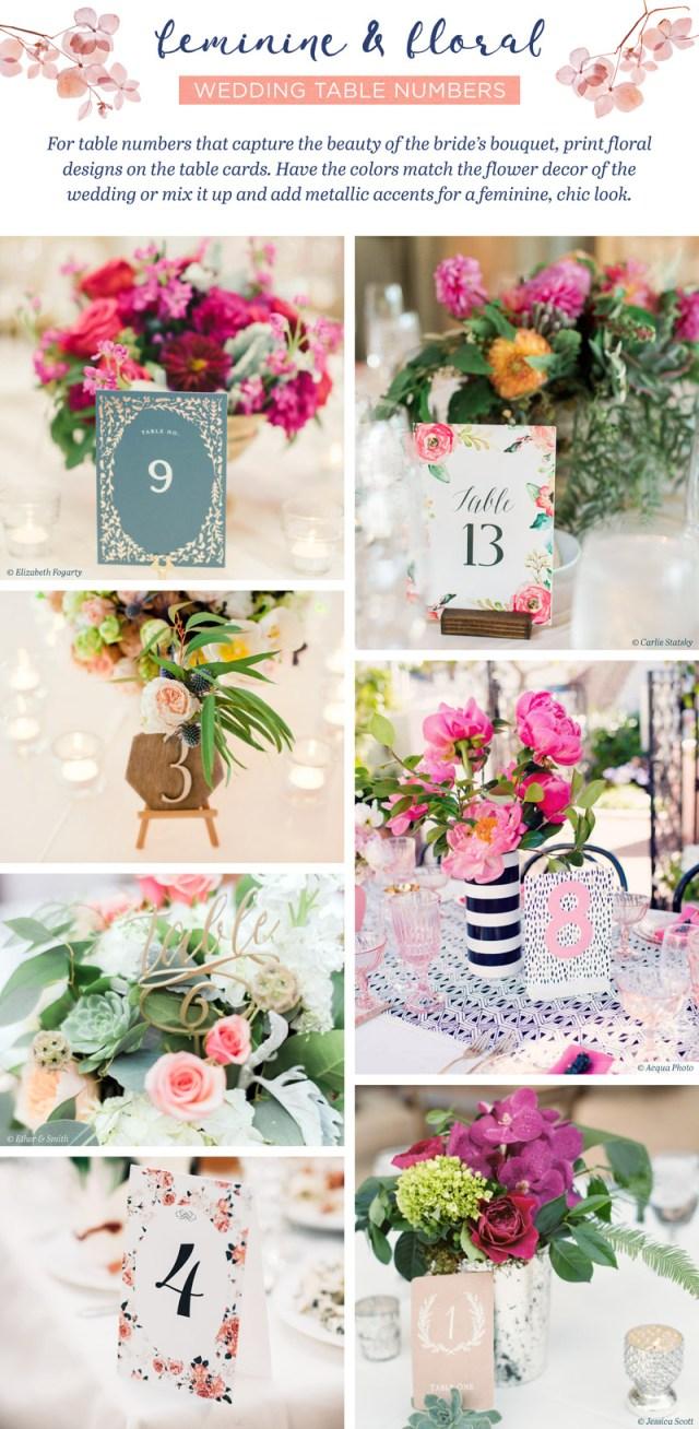 Wedding Table Ideas 28 Stunning Wedding Table Number Ideas Ftd