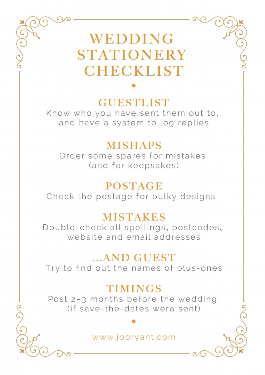 What To Write On A Wedding Invitation Etiquette 101 The Modern Guide To Wedding Invitation Wording