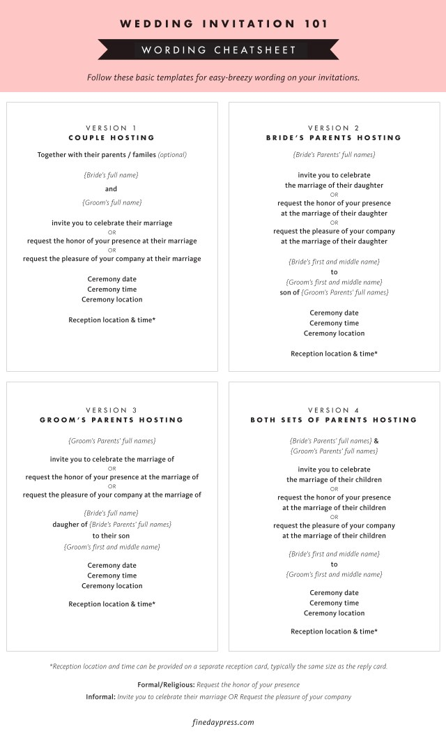Words To Put On A Wedding Invitation Wedding Invitation Wording And Etiquette
