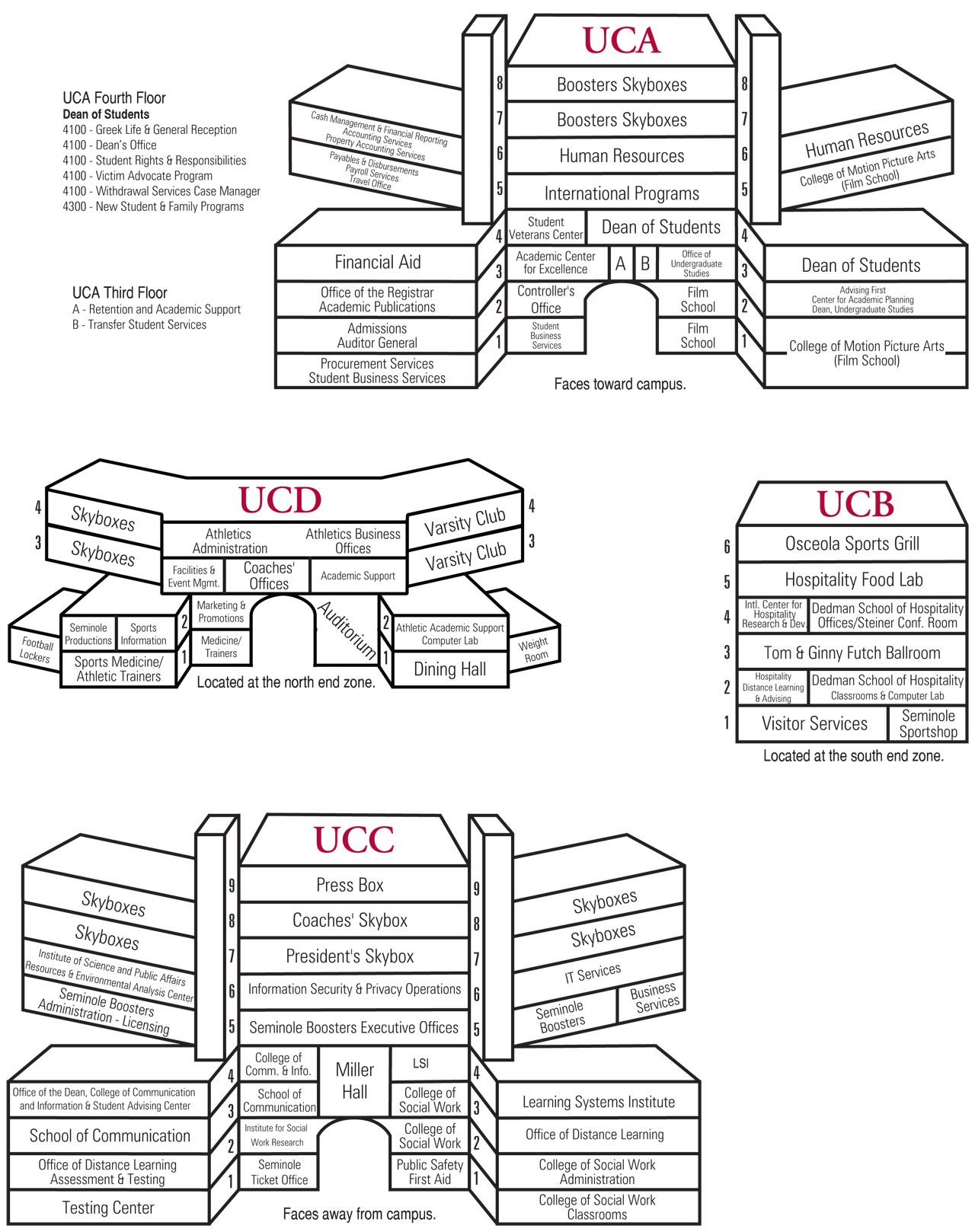FSU Academic Publications