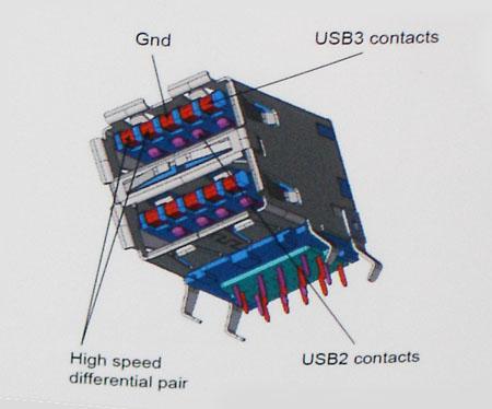 Desain USB 3.0