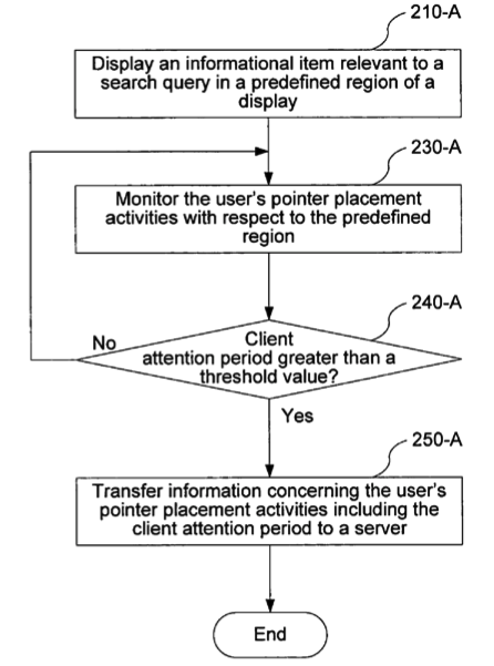 Google patent tracks mouse movements for search