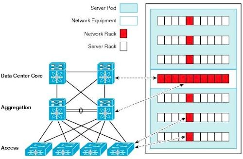 Tier 3 Data Center Diagram   officesetupcom us