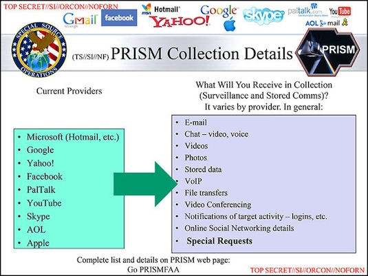 https://i0.wp.com/regmedia.co.uk/2013/06/12/prism_slide.jpg