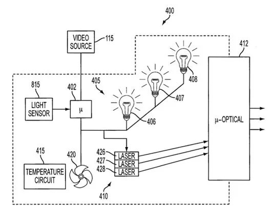 Tech News: Apple patents laser, incandescent projector for