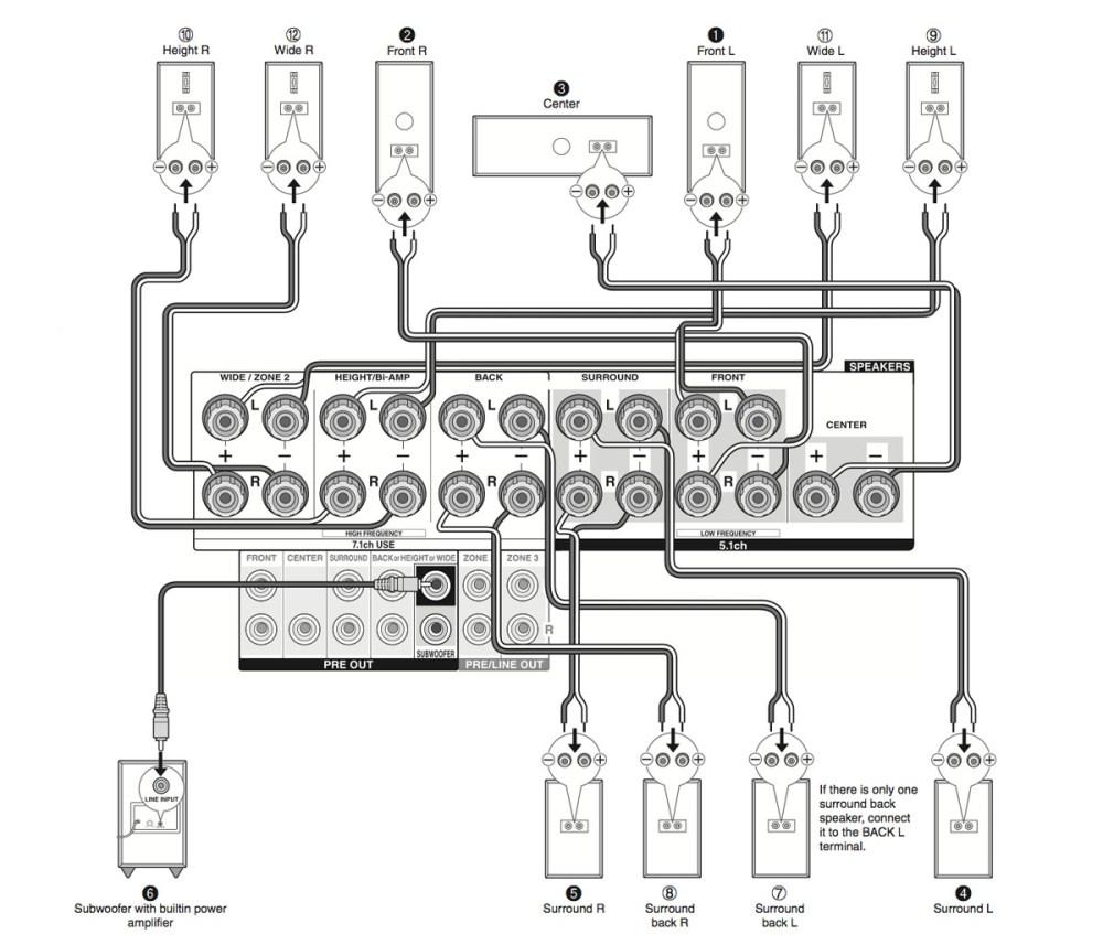 medium resolution of onkyo wiring diagram wiring diagrams schematiconkyo wiring diagram wiring library diagram z2 braun wiring diagram onkyo