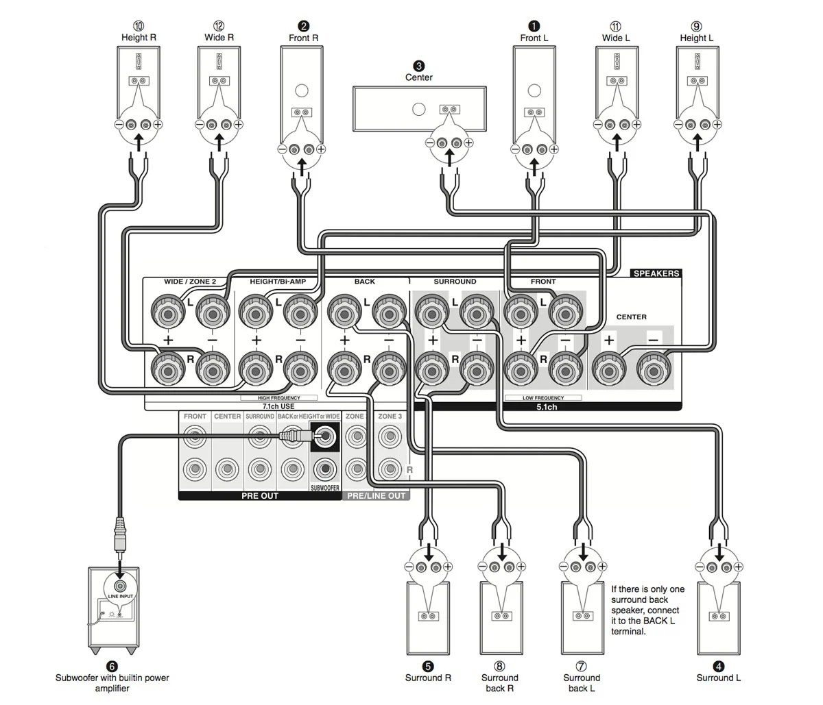 hight resolution of is living with dolby atmos worth the faff u2022 the register home theater subwoofer wiring diagram diy home theater wiring