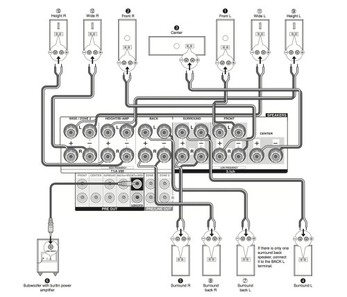small resolution of is living with dolby atmos worth the faff u2022 the register home theater subwoofer wiring diagram diy home theater wiring
