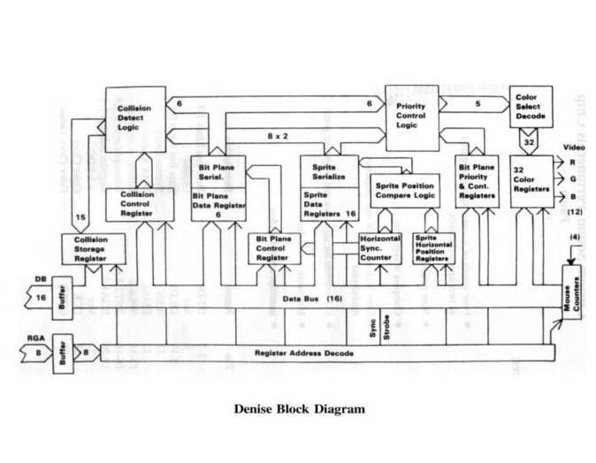 motherboard diagram in detail