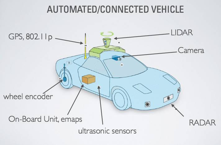 Connected smart cars are easily trackable, warns infosec bod • The Register
