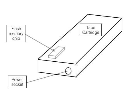 Spectralogic CTO talks up hybrid flash-tape cartridge