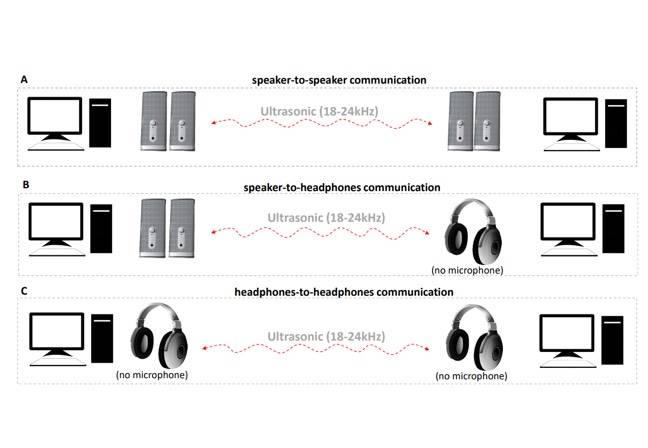 emc data diagram 2002 honda civic car stereo radio wiring air gapping pcs won 39t stop sharing thanks to sneaky