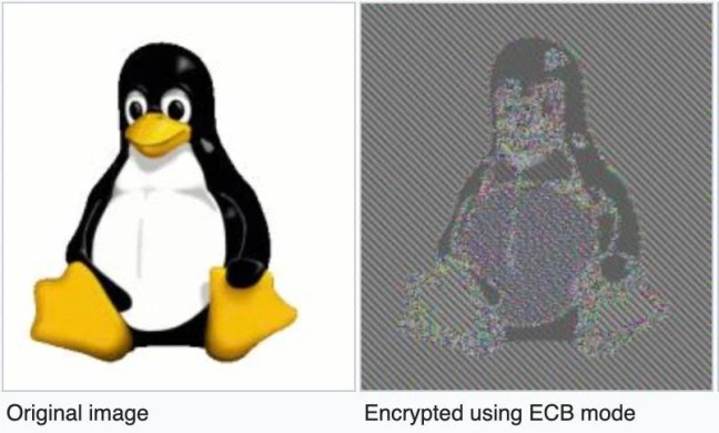 A visual demonstration that AES ECB encryption is bad for images