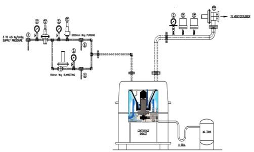 REGPORT TECHNOLOGIES PVT LTD