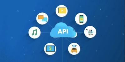 APIs Copyright