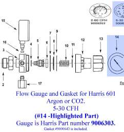 harris 601 5 30cfh flow gauge [ 2105 x 1600 Pixel ]