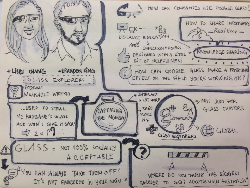 Sketch Notes: Libby Chang and Brandon King