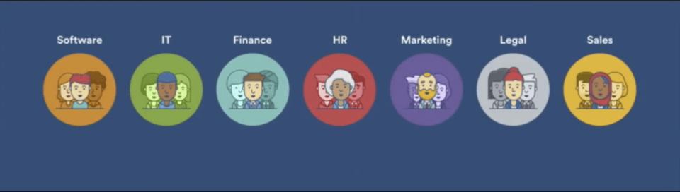 Business teams
