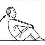 パーキンソン病体操/腹筋運動