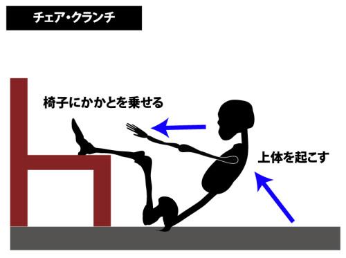筋トレ|チェア・クランチ|腹直筋
