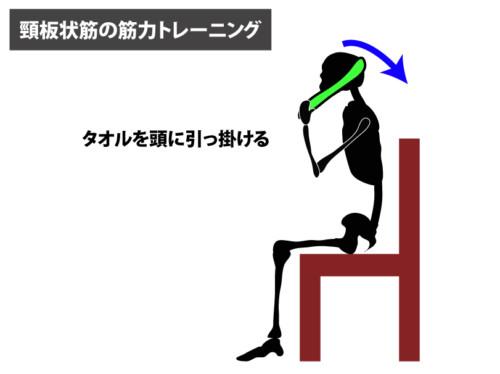 頸板状筋の筋力トレーニング2