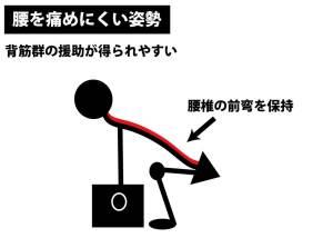 荷物を持つ|腰を痛めにくい姿勢