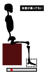 座位姿勢と足底接地
