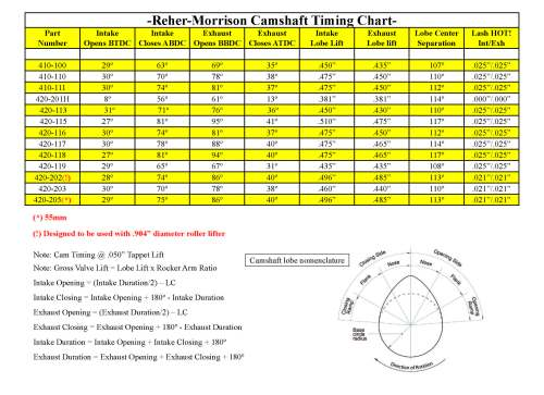 small resolution of camshafttimingchart