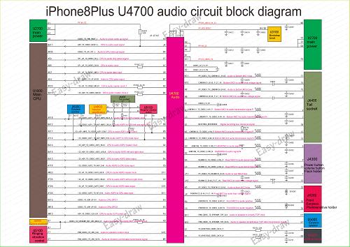 Iphone 8 Plus U4700 Audio Ic Block Diagram  U2013 Rehot Cpu Bro