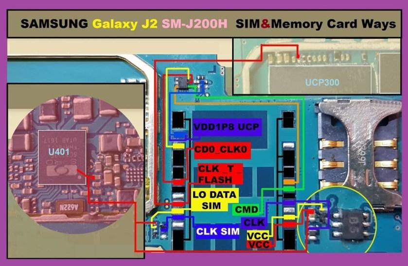 Samsung Galaxy J2 SM-J200H SIM & Memory Card Ways