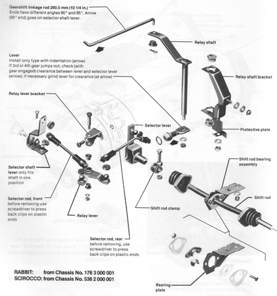 Shift Linkage Differences