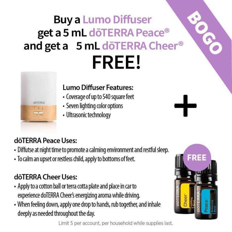 doterra black friday offer