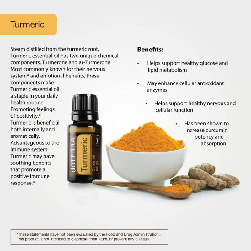 turmeric benefits