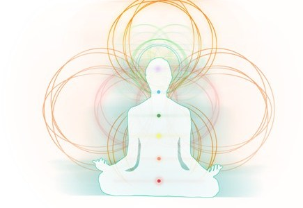 Journaling Through the Chakras