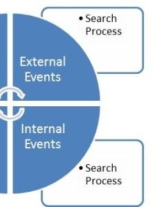 We begin with the top of right side diagram search process also flow chart spiritual journey reiki training program   blog rh reikitrainingprogram wordpress