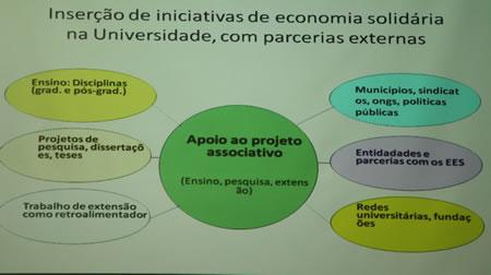 ecosol-universidade