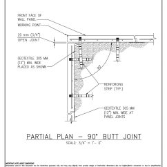 90 Degree Diagram Schneider Electric Dol Starter Wiring Corner Butt Joint Thumbnail Reinforced Earth
