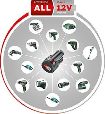 Bosch DIY Akku-Handstaubsauger EasyVac 12, Akku, Ladegerät, Bürstendüse, Bodendüse, Fugendüse, Düsenhalter, 2 Verlängerungsrohre, Filtereinheit, Karton (12 V, 2,5 Ah, 380 ml Staubbehälterkapazität) -