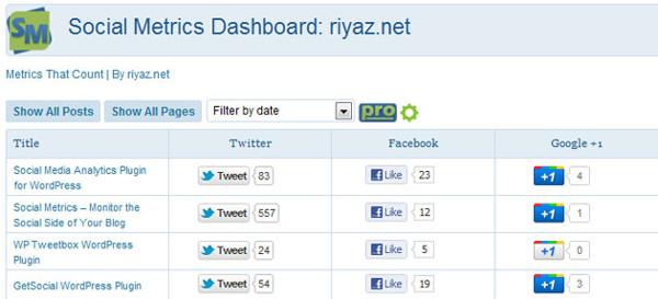 plugin social metrics