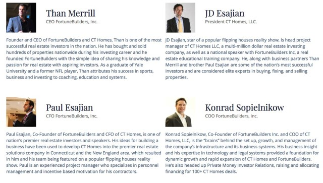 Who is Behind fortunebuilders.com