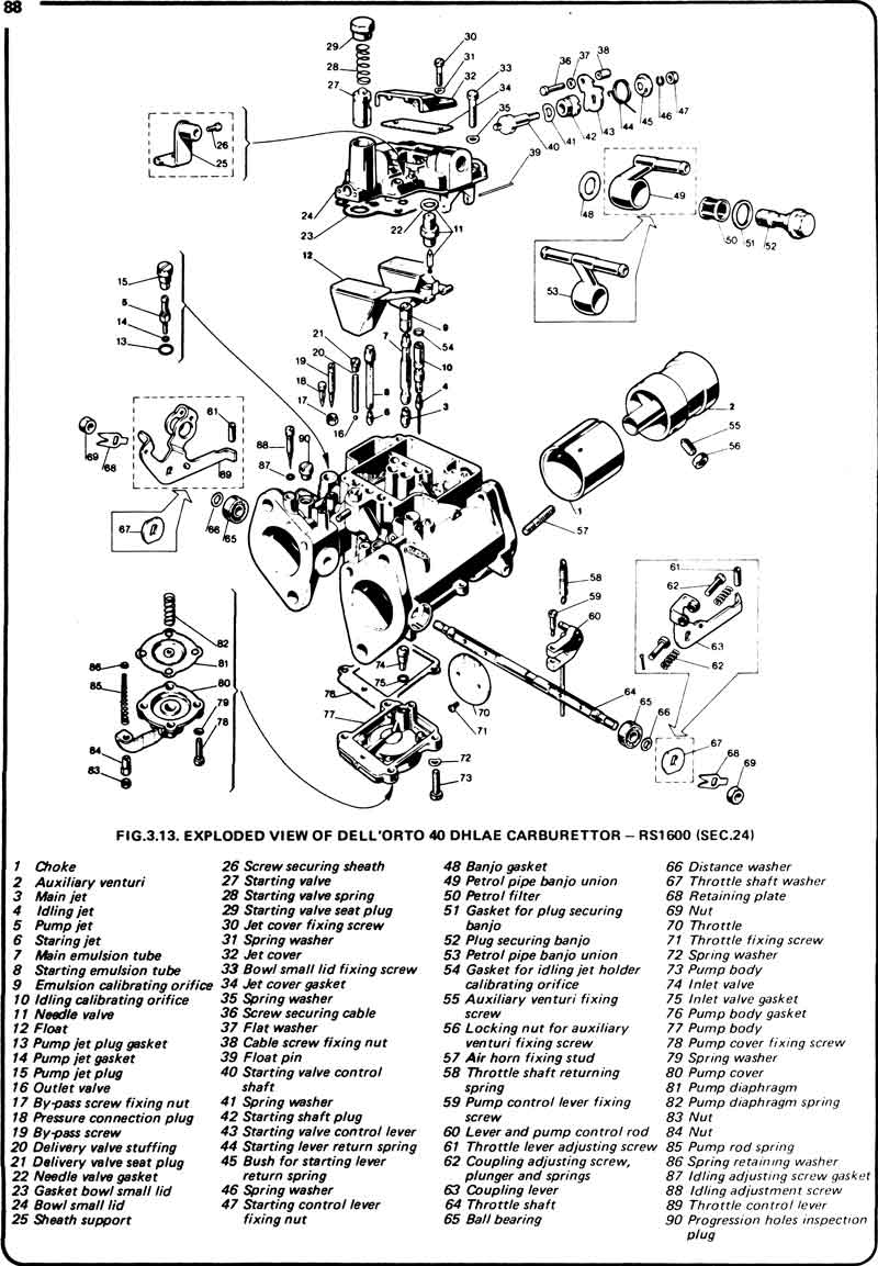 Search Results Dellorto Carburetor Service Repair Shop