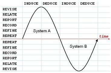 inducededuce.jpg